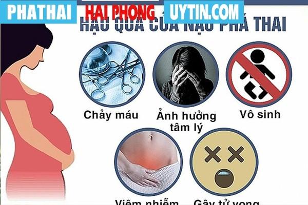 Những biến chứng nguy hiểm khi áp dụng cách phá thai bằng đu đủ xanh, nước dừa, rau má