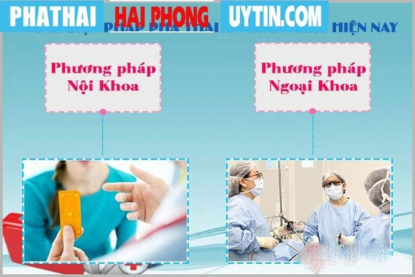 Những phương pháp phá thai an toàn không