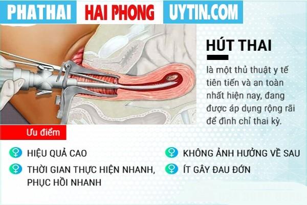 Phương pháp hút thai được áp dụng phù hợp khi thai nhi từ 6 -12 tuần tuổi