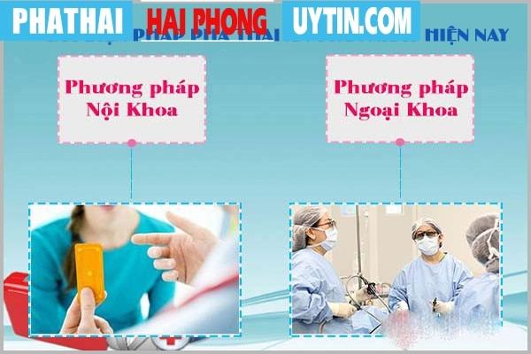 Những phương pháp phá thai an toàn không đau được áp dụng tại Phòng Khám Hồng Phát