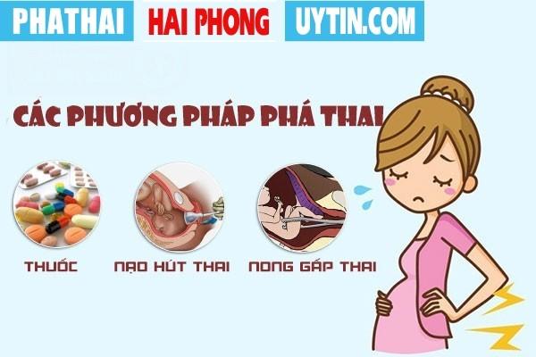 Phương pháp phá thai an toàn, phù hợp với từng giai đoạn thai kỳ