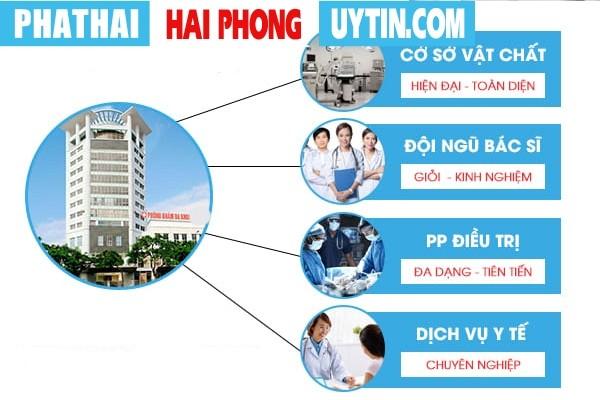 Phòng Khám Hồng Phát - Địa chỉ thực hiện nạo phá thai uy tín hàng đầu tại Hải Phòng