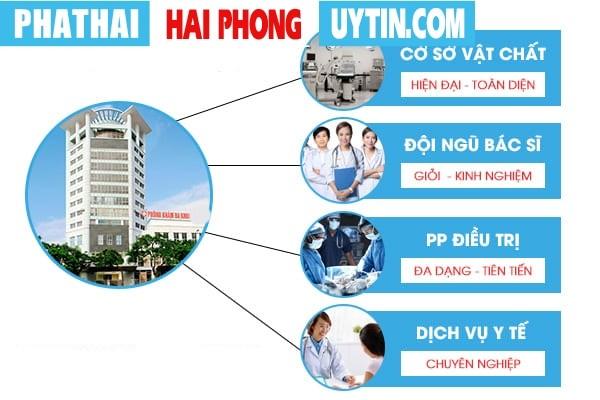 Thăm khám thai cho kết quả chính xác nhất tại Phòng Khám Hồng Phát Hải Phòng